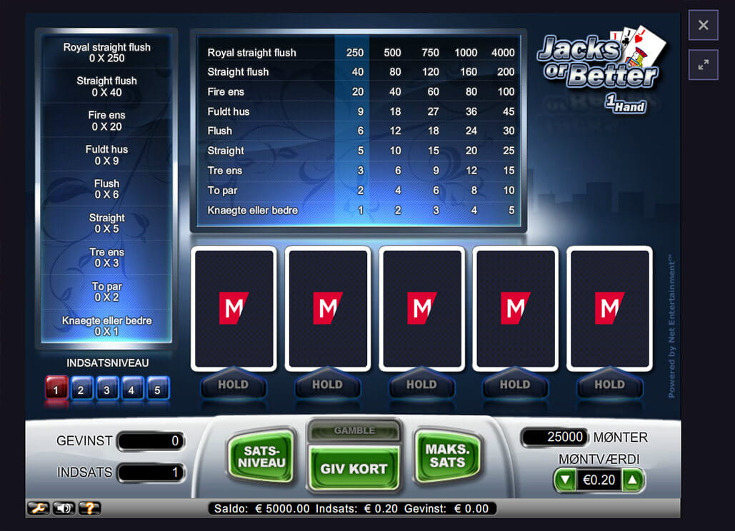 Dansk777 Casino anmeldelse – online Casinoanmeldelser