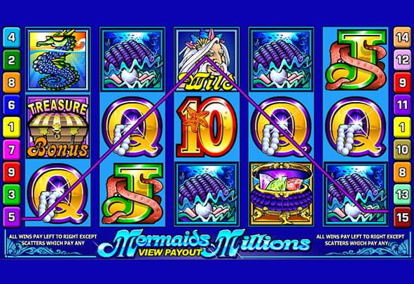 Danemark Casinos Alt om spil med rigtige penge